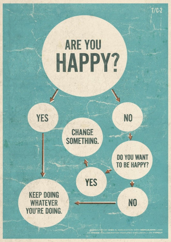 happiness-flowchart-lg1-724x1024